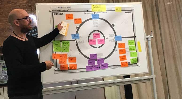 Wheel of Progress in Köln innovation meetup